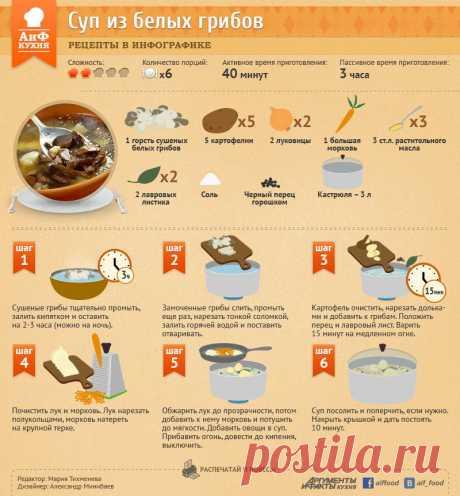 Рецепт супа из белых грибов - Кухня - Аргументы и Факты