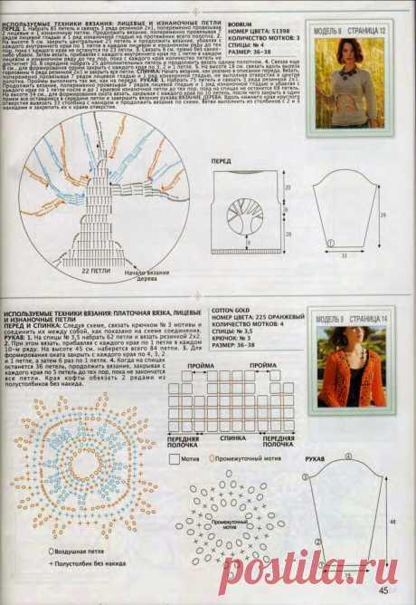 Örgü iğneli orijinal bluz, şema