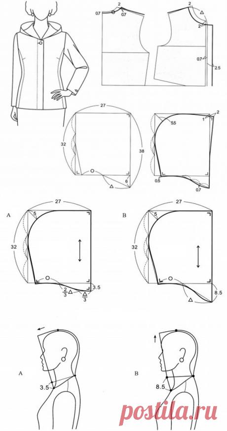 Sewing | simple patterns | simple things