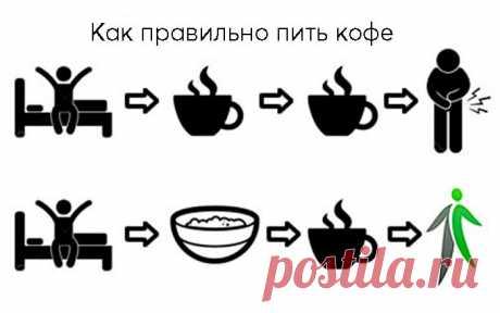 Когда можно пить кофе: оптимальное время в течение дня