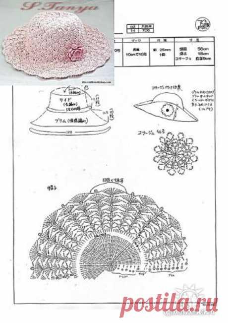 коллекция схем для вязания шапочек, береток