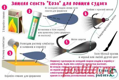 "Зимняя снасть ""Коза"" для поимки судака | Кухня рыбака | Яндекс Дзен"