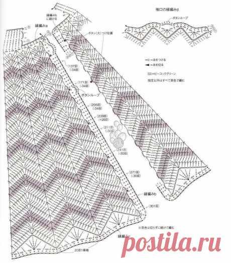 Схема обвязки при вязании зигзаг