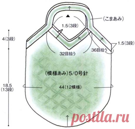 С крючком: Вязание авоськи крючком: схема и инструкция