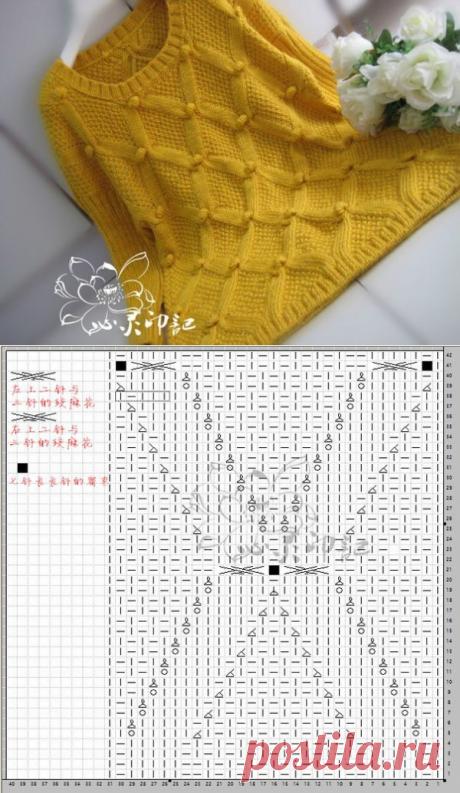 Оригинальный узор для пуловера спицами. Вязаная спицами мода | Я Хозяйка