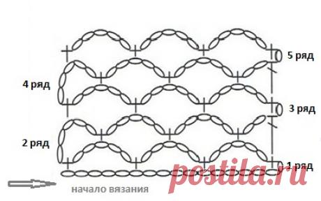 ВВ 27: учимся вязать крючком французскую филейную сетку. Схемы. | Вязание крючком | Яндекс Дзен