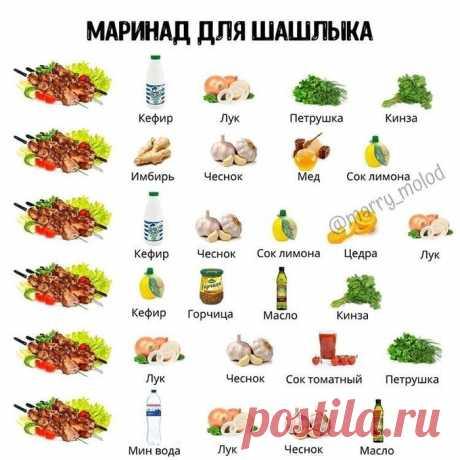 Кулинария>6 oтличных мaринадов для шашлыка!