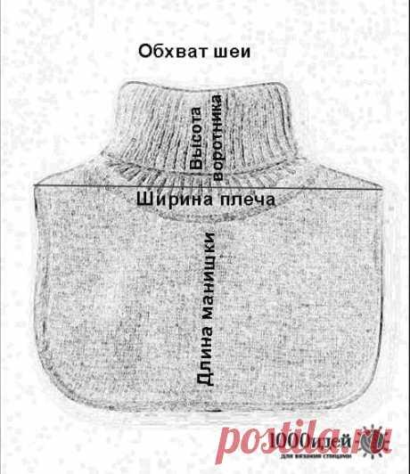 Вязаная манишка спицами для женщин с описанием