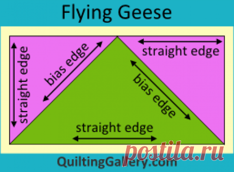 DS QAL: Creating Triangle and Flying Geese Units - Quilting Gallery /Quilting Gallery
