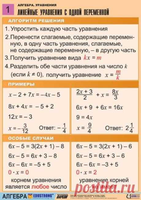 Полезные материалы о решении уравнений.