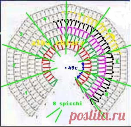 4e80105c2a6a08526811ebeccdc7d37a.jpg (673×654)