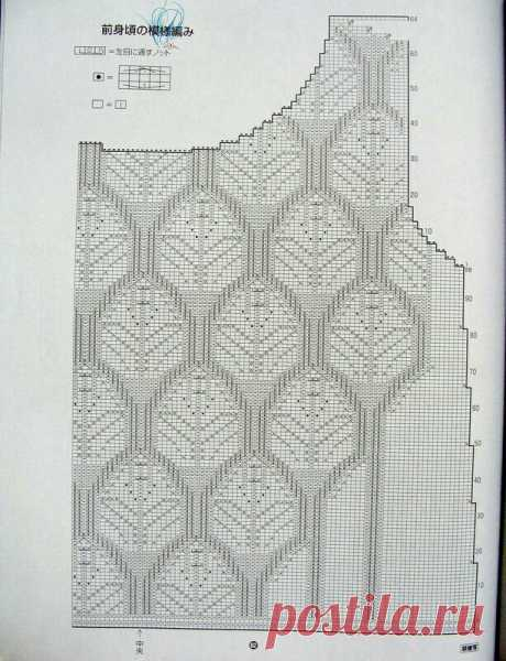 ДЖЕМПЕРЫ, нарядные и простые (описание и схемы) | Вяжем интересные проекты | Яндекс Дзен