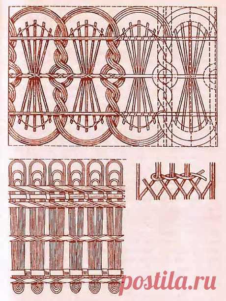 Приемы плетения из газетных трубочек — Рукоделие