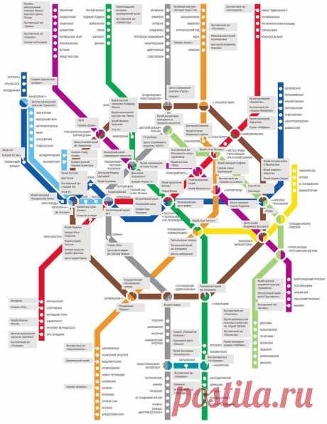 Mузейная карта столицы: Все музеи Москвы как на ладони.
