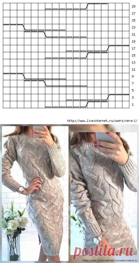 сообщение VERA-L : Платье спицами (узор) (20:25 24-01-2017) [5038720/406994225] - Почта Mail.Ru