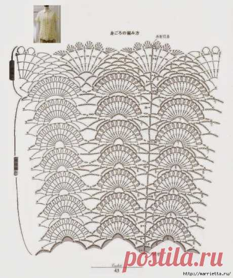 «Вязание рукава крючком веерами» — карточка пользователя Ekaterina K. в Яндекс.Коллекциях