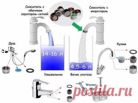 Как уменьшить расход воды — Полезные советы