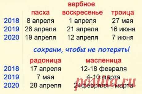 Las fechas importantes 2018-2020г. ¡CONSERVA PARA no PERDER!\u000aEl calendario ortodoxo 2018