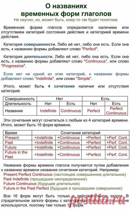 Очень полезный материал, который увеличит ваш уровень владения английским языком.