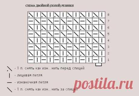 Вязание двойной резинки спицами: описание работы, схема (Уроки и МК по ВЯЗАНИЮ) – Журнал Вдохновение Рукодельницы