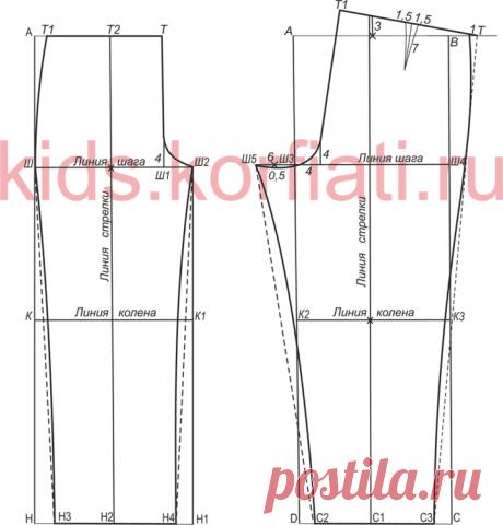Выкройка брюк для девочки от Анастасии Корфиати