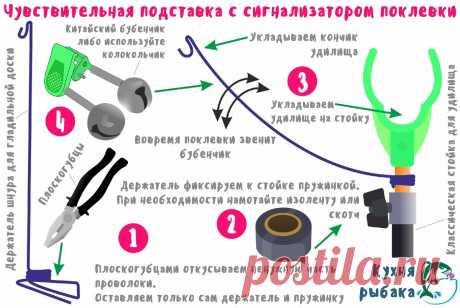 Чуткая подставка для удочки из держателя шнура | Кухня рыбака | Яндекс Дзен