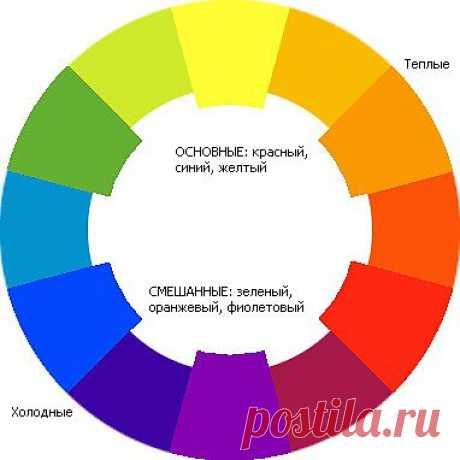 Таблицы и диаграммы правильных сочетаний цветов - Babyblog.ru