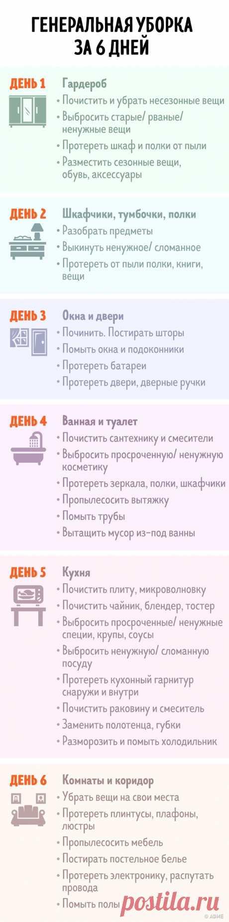 7 tablas, con que la limpieza en la casa dejará de ser algo terrible