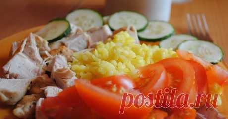 Схема питания для похудения - Копилка идей