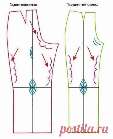 Влажно-тепловая обработка. ВТО (Шитье и крой) – Журнал Вдохновение Рукодельницы