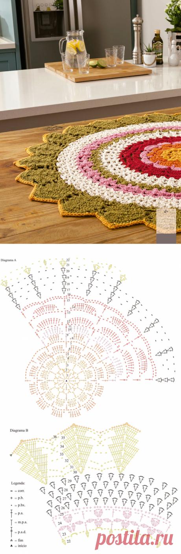 Toalha de mesa redonda de Crochê - Fio MultiArte Solido - Blog do Bazar Horizonte - Maior Armarinho Virtual do Brasil