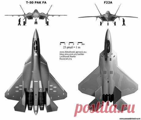 Т-50 ПАК ФА и F-22 RAPTOR