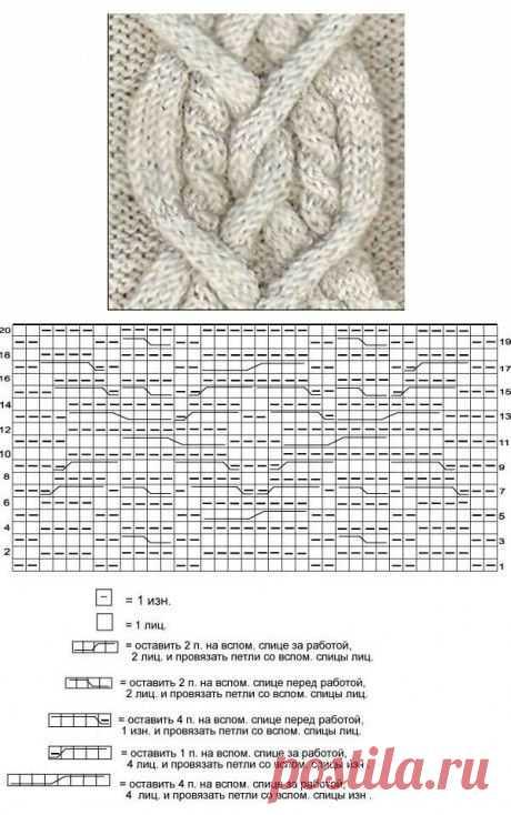 Что такое араны? История и значение вязания аранов спицами. Схемы аранов спицами, 16 изделий с аранами, с описанием и схемами