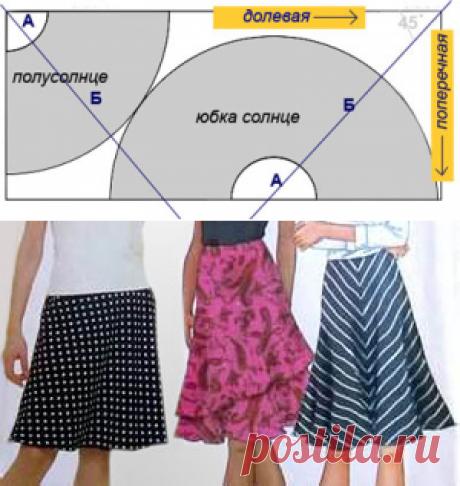 Выкройка и пошив юбки по косой | Как сшить юбку-солнце и полусолнце..панталоны на полных девушках без регистрации бесплатно, как сшить воротнички и манжеты для формы,