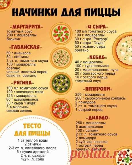 Универсальная шпаргалка по рецептам пиццы!  Больше рецептов  Вкусные рецепты