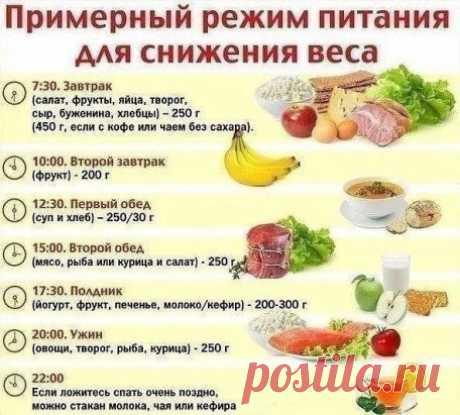 Диета 3 дня -5 кг 9.00 — Чай травяной, овсянка с изюмом и орехами 12.00 — Гречка, куриные грудки, овощи 15.00 — Рыба с овощами 18.00 — Чай, два варёных яйца, овощи или творог 20.00 — 1 грейпфрут или апельсин Примерный рацион правильного питания   Завтрак: каша ( овсяная/гречневая/ячневая и т.д. ) + яйцо / омлет + фрукты / ягоды + чай / кофе / какао Показать полностью..  Перекус: сырники/творожники/ пп выпечка / фрукты / ягоды / творог / бутерброд / орехи  Обед: мясо / рыба / морепродукты / яйц