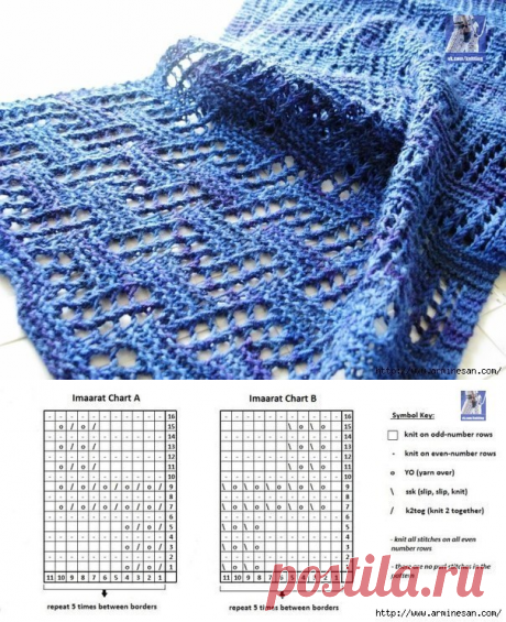 Knitting spoke of the Shawl + caps + scarfs