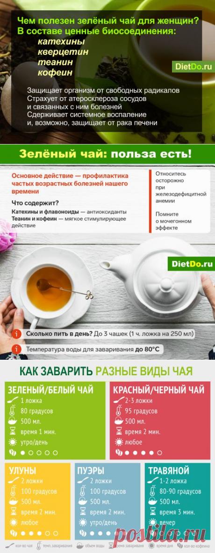 Зеленый чай: польза и вред для женщин