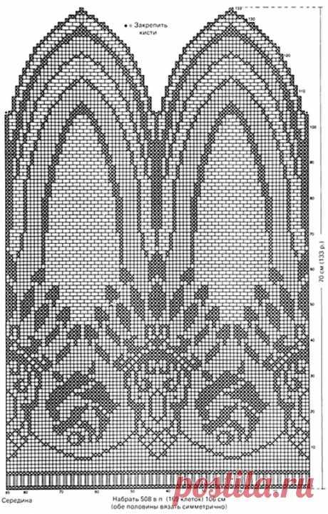 Салфетка простая крючком Штора филейным узором Дорожка крючком на стол Вязание круглой скатерти крючком