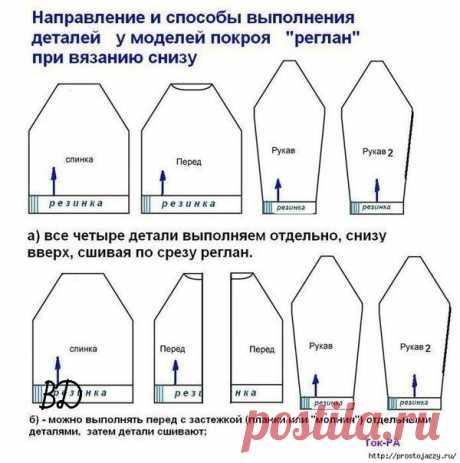 РАСЧЕТ РЕГЛАНА СНИЗУ