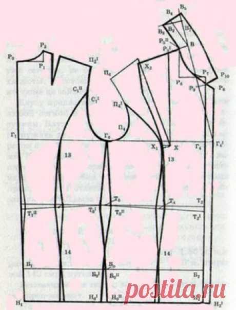 Выкройка блузки для полных. Шьем блузку для полных
