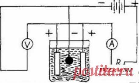 Способы изготовления печатей и штампов Таким же образом можете изготовить заготовку любой другой формы. После этого заготовку положите минут на 15-10 в морозильную камеру холодильника.Сделав эскиз штампа нужной конфигурации на бумаге, через копировальную бумагу переведите его на охлажденную заготовку, а затем острозаточенным карандашом,
