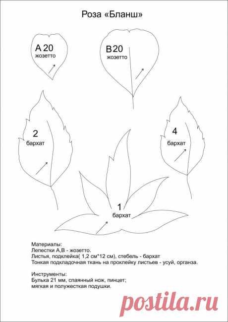 Видео мастер-класс по изготовлению шелковой розы «Бланш». Часть 1: выкраивание и покраска - Ярмарка Мастеров - ручная работа, handmade