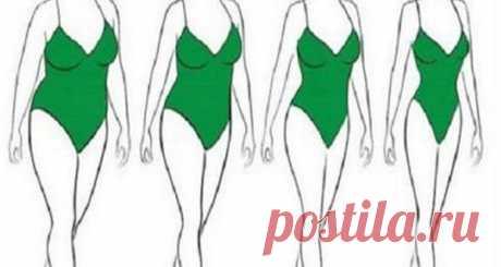 Бразильская диета - сбрасываем 12 кг за 1 месяц!