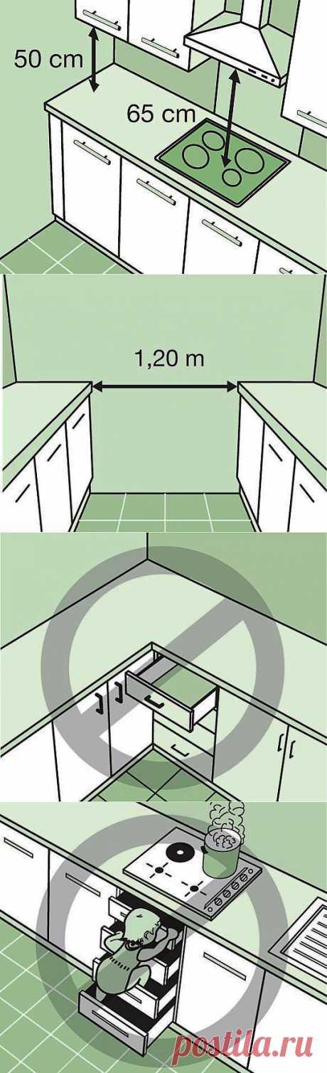 Советы для грамотной планировки кухонь .
