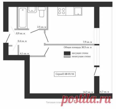 3 варианта планировки однокомнатной квартиры в панельке Как зонировать общую комнату, за счет чего можно увеличить площадь ванной комнаты, стоит ли делать из квартиры студию – рассказываем, как сделать грамотную планировку однушки