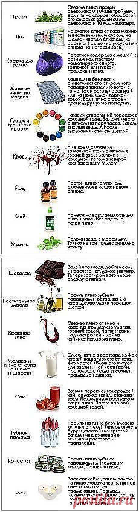 Как очистить самые разные пятна? Сохраните,... Новое в Вашей подборке на Постила.ru - babenko-nastya@mail.ru - Почта Mail.Ru