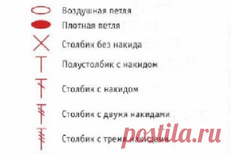 Самый подробный пошаговый самоучитель. Вязание Крючком для начинающих, условные обозначения (часть 1)   Вязание и Рукоделие   Яндекс Дзен