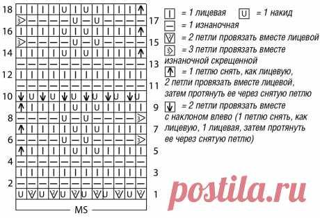 Розовый ажурный джемпер - схема вязания спицами. Вяжем Джемперы на Verena.ru