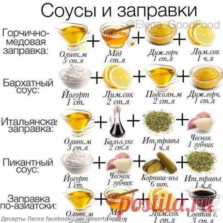 (92) Десерты легко: рецепты, выпечка, торты, кулинария - პოსტები